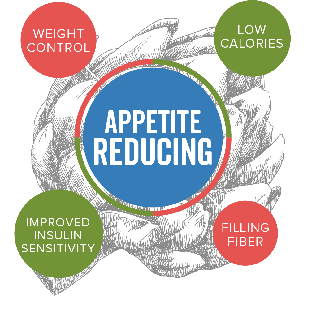 Appetite Reducing