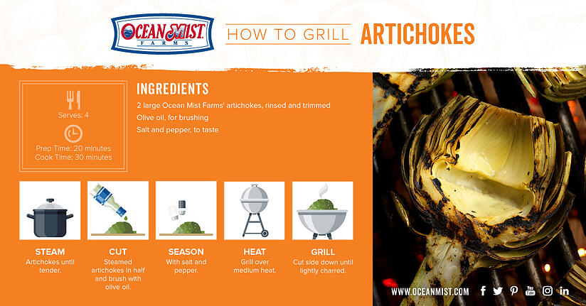 OM_How-to-Cook-Artichokes_FB-Grill-1