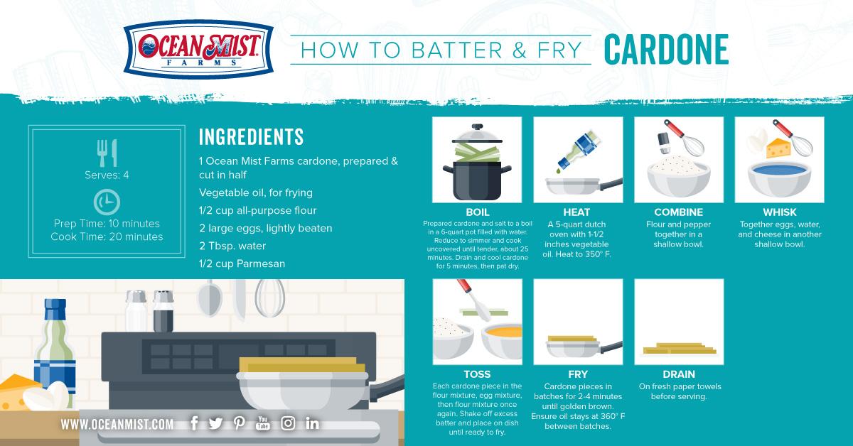 OM_How-to-Cook-Cardone_Social-Breaks_FB-Batter-Fry