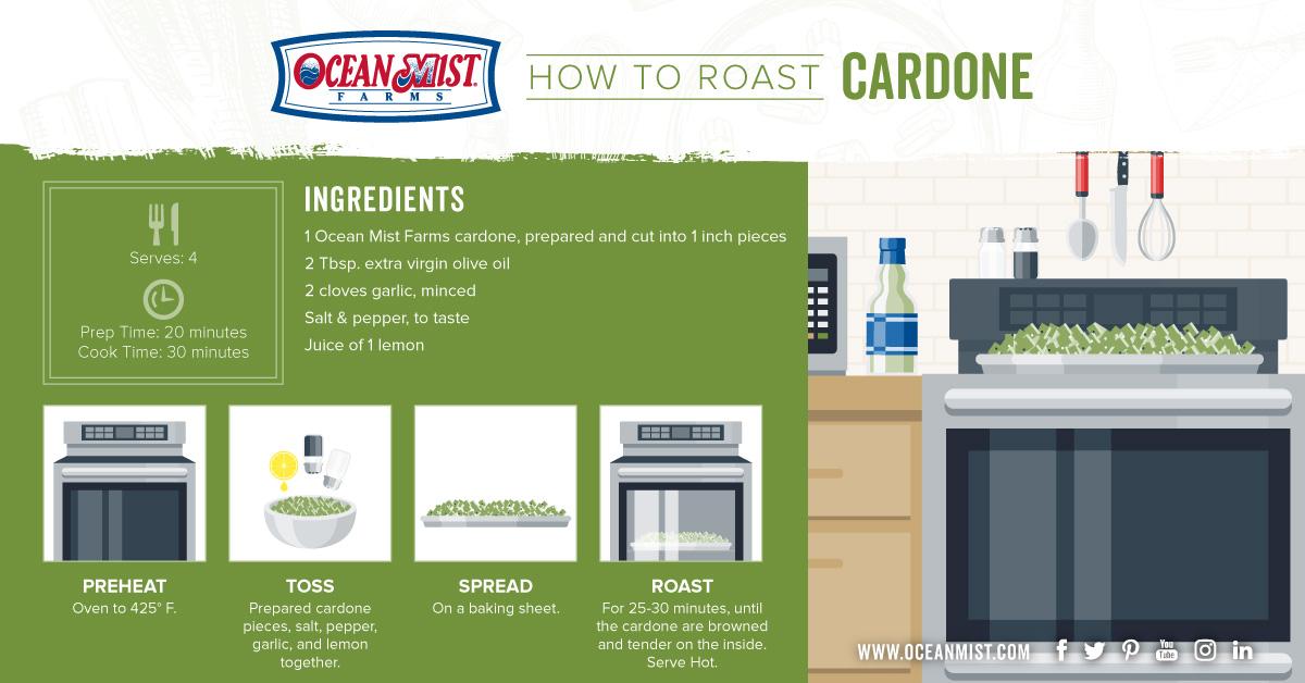 OM_How-to-Cook-Cardone_Social-Breaks_FB-Roast