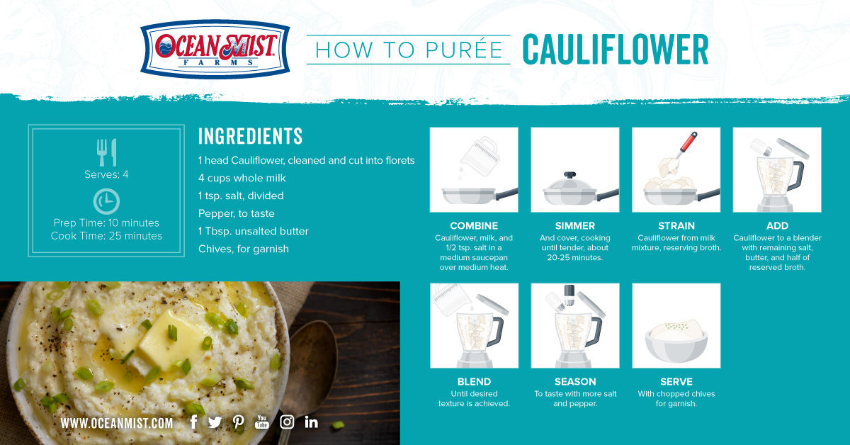 OM_How-to-Cook-Cauliflower_Social-Breaks_FB-Puree