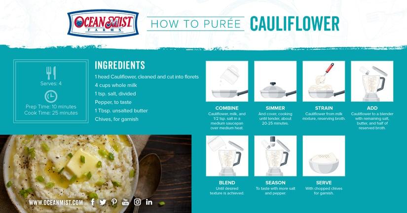 OM_How-to-Cook-Cauliflower_Social-Breaks_FB-Puree