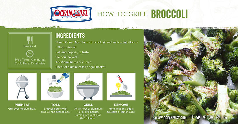 OM_How-to-Grill_Broccoli-FB