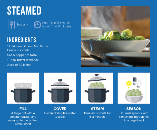 OM_How-to-Cook-Brussels-Sprouts_Infographic-3