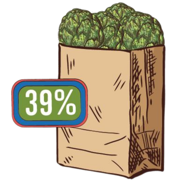 OMF- 6-2021- 39 percent purchase 4 or more artichokes at a time