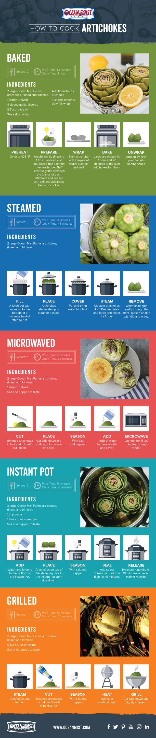 OM_How-to-Cook-Artichokes_Infographic