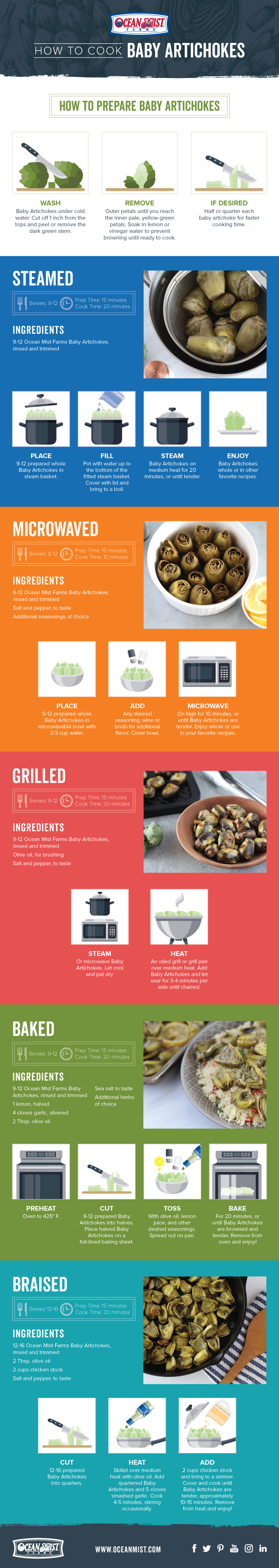 OM_How-to-Cook-Baby-Artichokes_Infographic