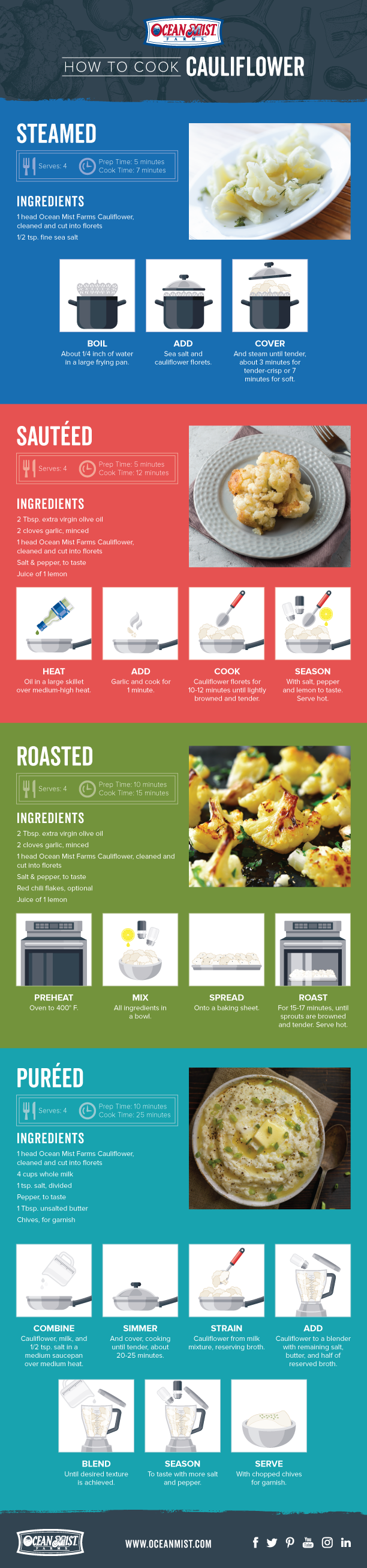 OM_How-to-Cook-Cauliflower_Infographic