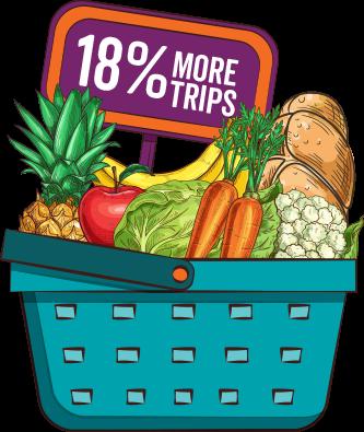 shopping basket full of fruit