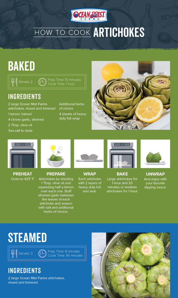How to Cook Artichokes Thumbnail