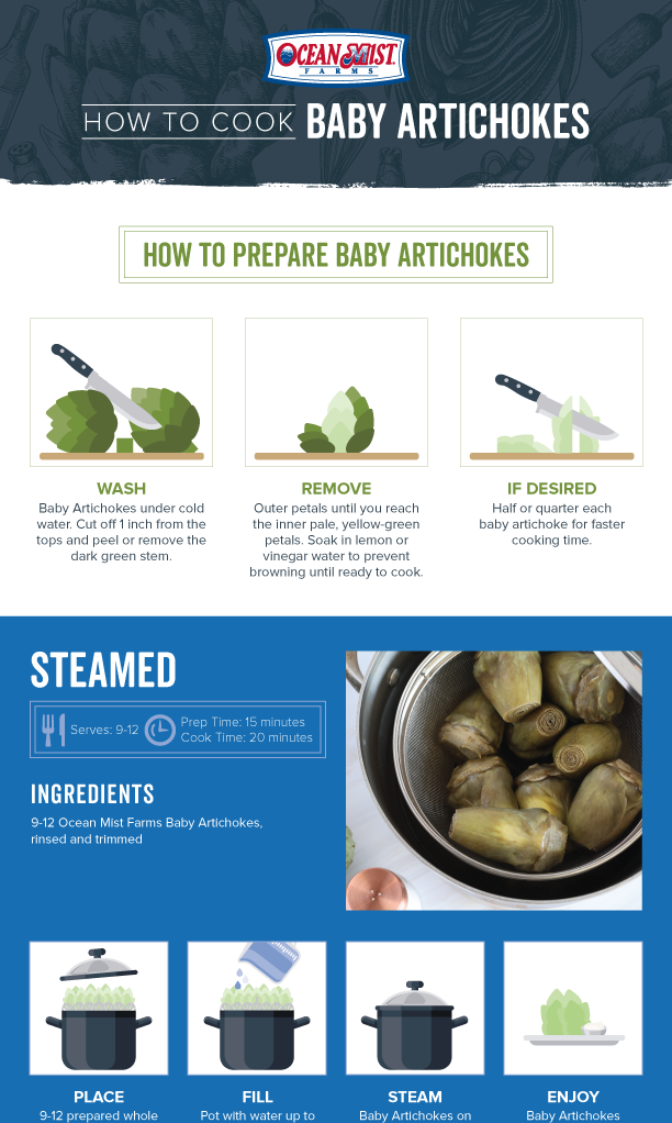 How to Cook Baby Artichokes Thumbnail