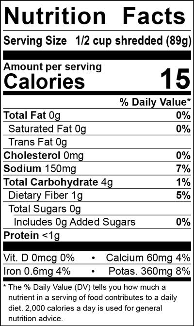 Cardone_NutritionPanel.png