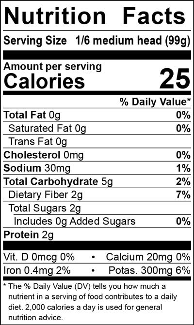 Cauliflower_NutritionPanel.png