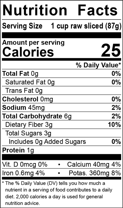 Fennel_NutritionLabel.png