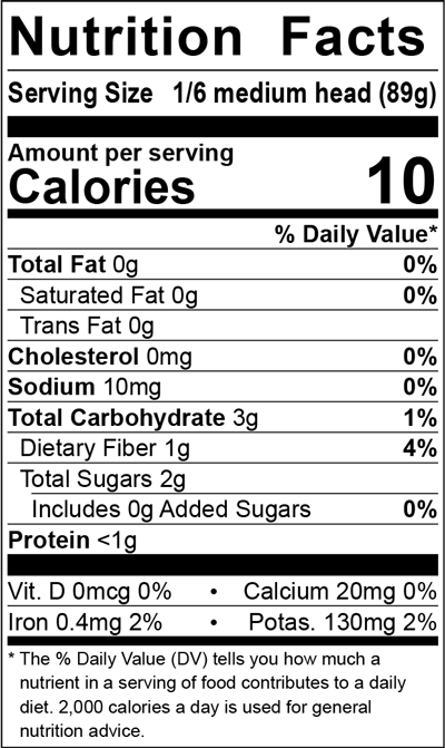 Iceberg-Nutrition-Label.png