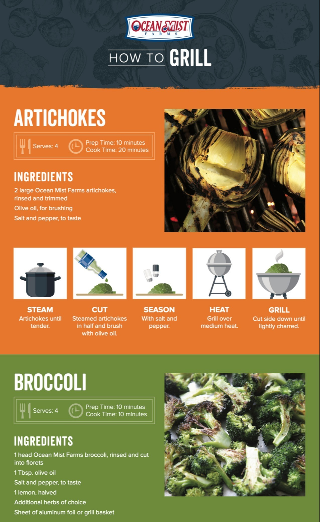 OM_How-to-Grill_Infographic2-Jul-16-2020-03-24-49-36-PM-1-1